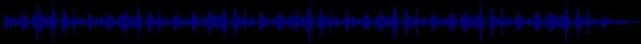 waveform of track #34499