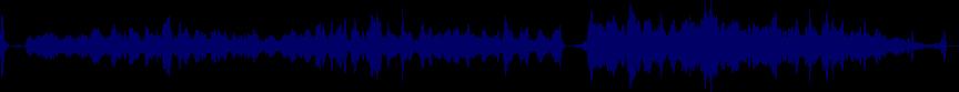 waveform of track #34500