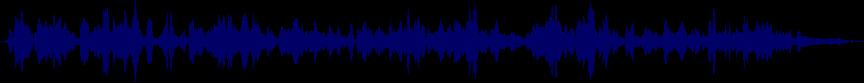 waveform of track #34502