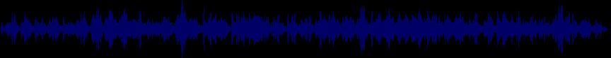 waveform of track #34523