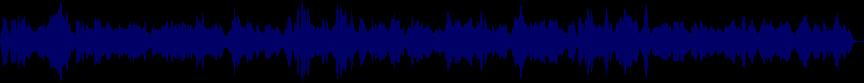 waveform of track #34538