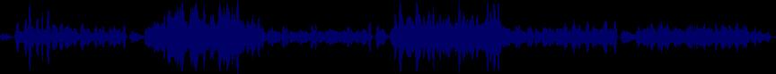 waveform of track #34541