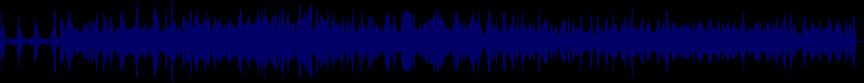 waveform of track #34558