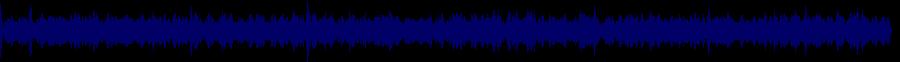 waveform of track #34567