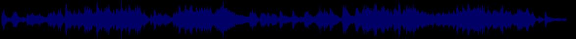 waveform of track #34571