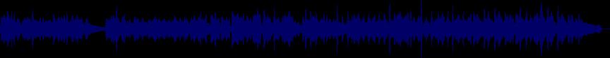 waveform of track #34579