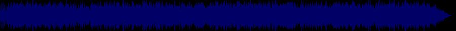 waveform of track #34581