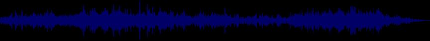waveform of track #34585