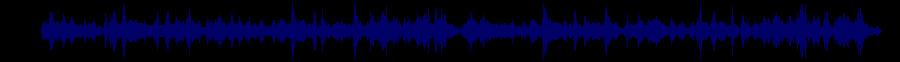 waveform of track #34621