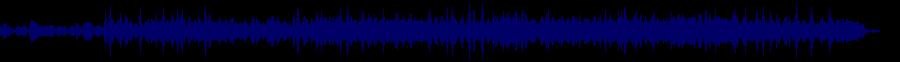 waveform of track #34623
