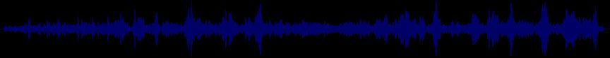waveform of track #34641