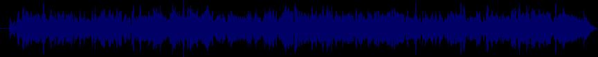waveform of track #34660