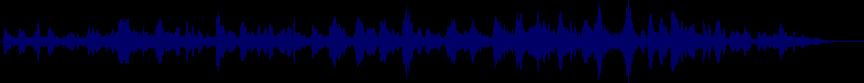 waveform of track #34678