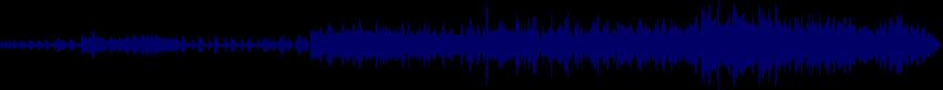 waveform of track #34684