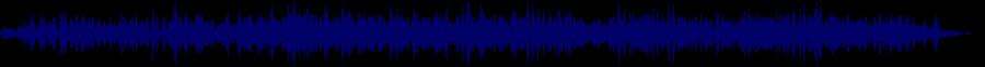 waveform of track #34685