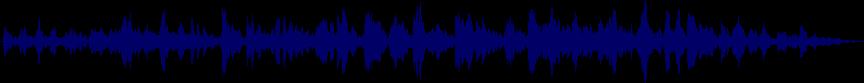 waveform of track #34688