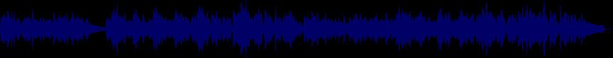 waveform of track #34694