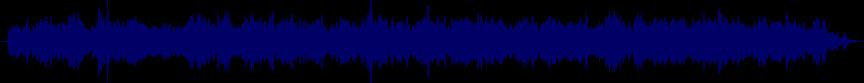 waveform of track #34699
