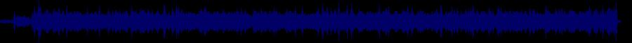 waveform of track #34737