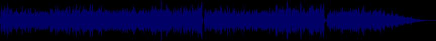 waveform of track #34747