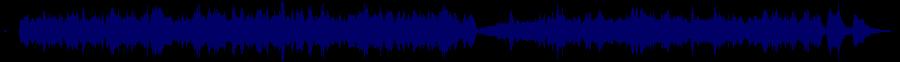 waveform of track #34762
