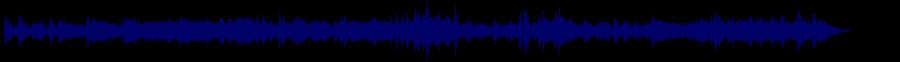 waveform of track #34779