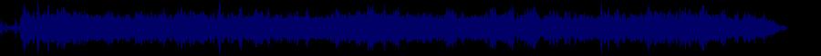 waveform of track #34789