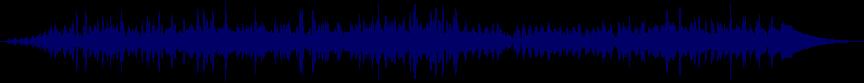 waveform of track #34801