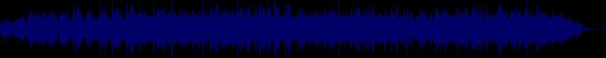 waveform of track #34805