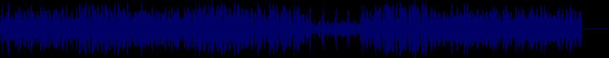 waveform of track #34809