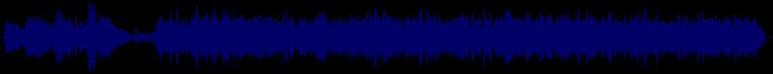 waveform of track #34832