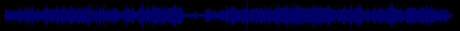 waveform of track #34860