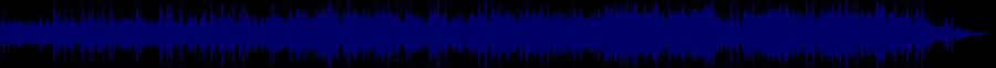 waveform of track #34872