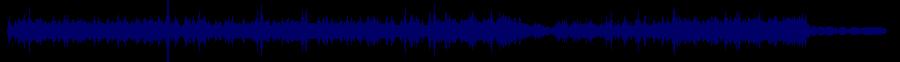 waveform of track #34887