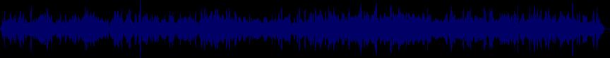 waveform of track #34889