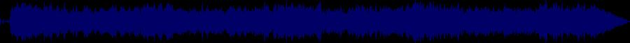 waveform of track #34898