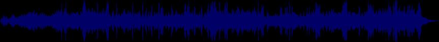 waveform of track #34932