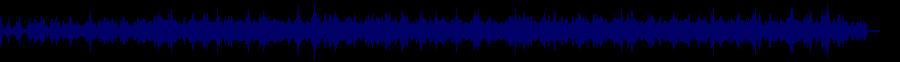 waveform of track #34947