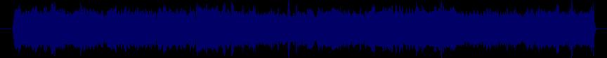 waveform of track #34966