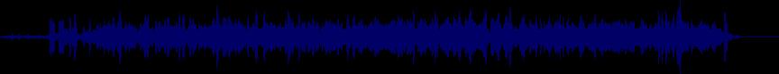 waveform of track #34989
