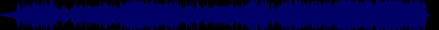 waveform of track #34996