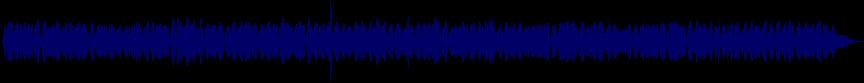waveform of track #35002
