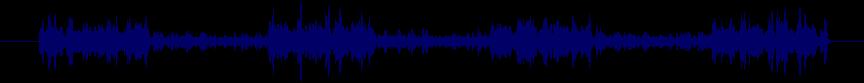 waveform of track #35013