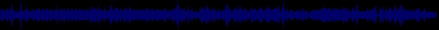 waveform of track #35042
