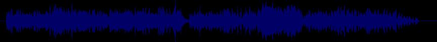 waveform of track #35060