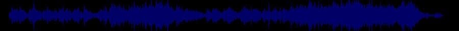 waveform of track #35062