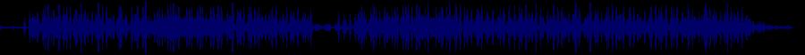 waveform of track #35063