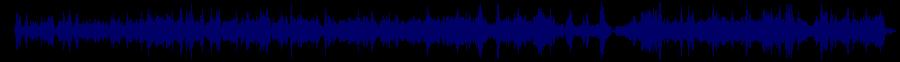 waveform of track #35128