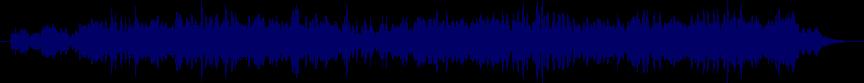 waveform of track #35166