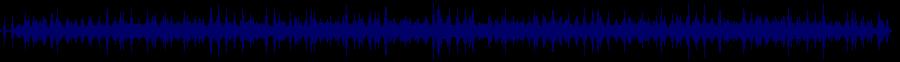 waveform of track #35172